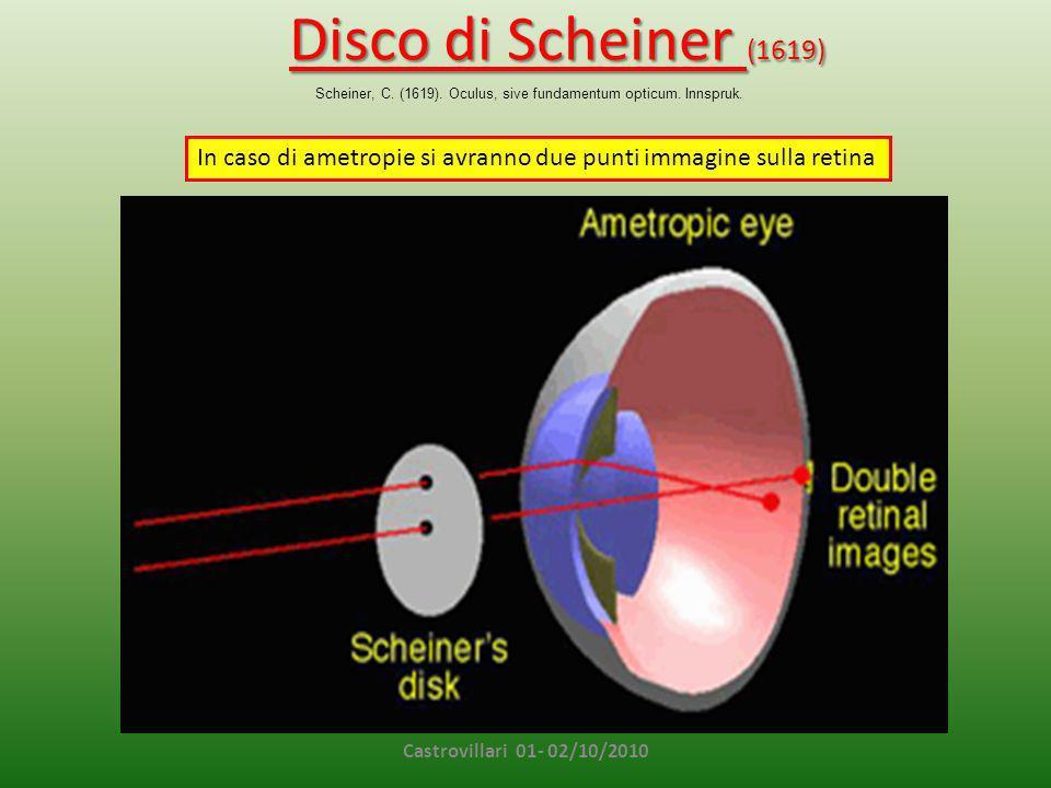 Disco di Scheiner (1619) Castrovillari 01- 02/10/2010 In caso di ametropie si avranno due punti immagine sulla retina Scheiner, C.