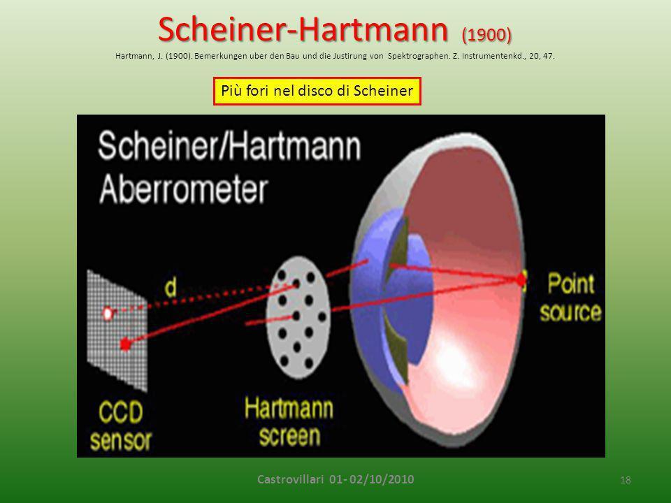 Scheiner-Hartmann (1900) Scheiner-Hartmann (1900) Hartmann, J.