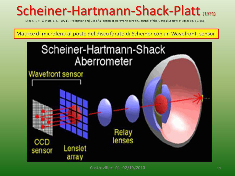 Scheiner-Hartmann-Shack-Platt (1971) Castrovillari 01- 02/10/2010 19 Matrice di microlenti al posto del disco forato di Scheiner con un Wavefront -sensor Shack, R.