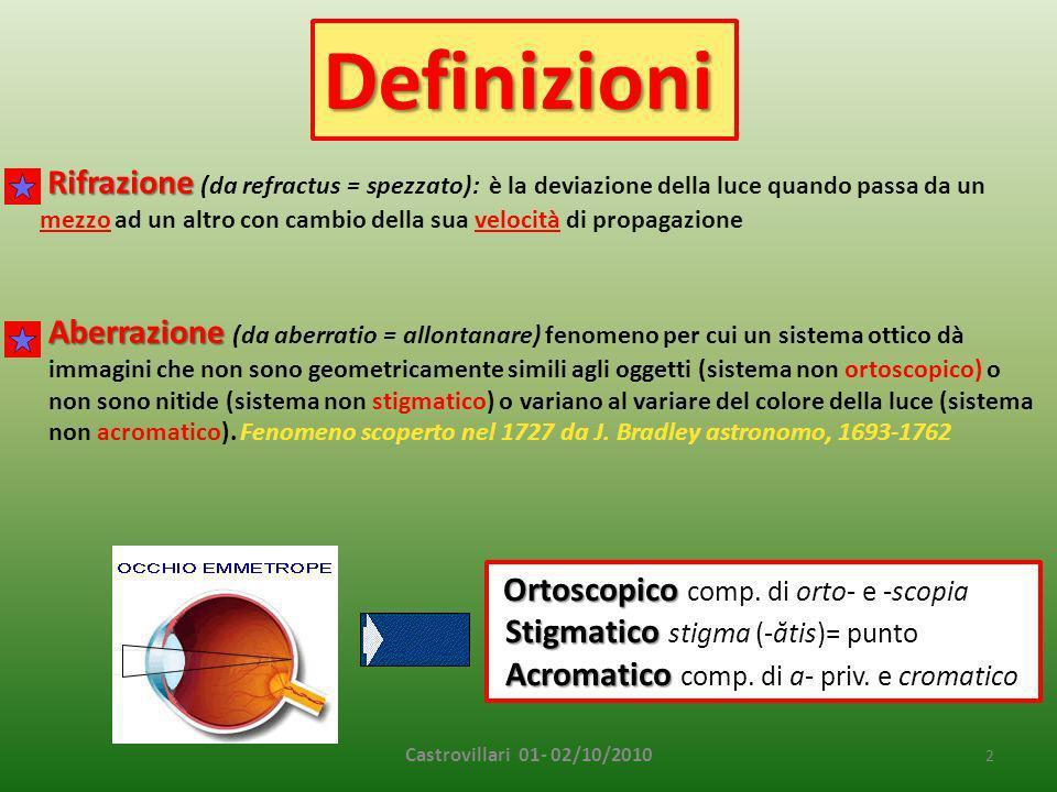 Aumento delle aberrazioni delle lenti con laumento della correzione diottrica Castrovillari 01- 02/10/2010 23