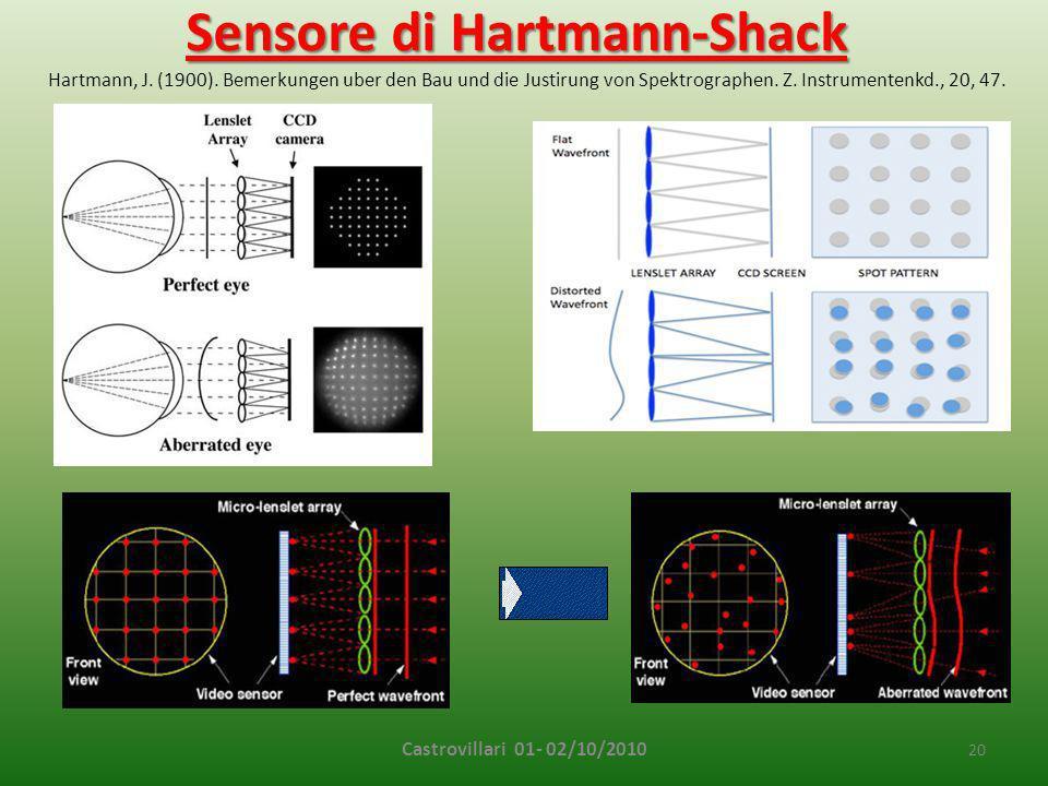 Sensore di Hartmann-Shack Castrovillari 01- 02/10/2010 Hartmann, J.
