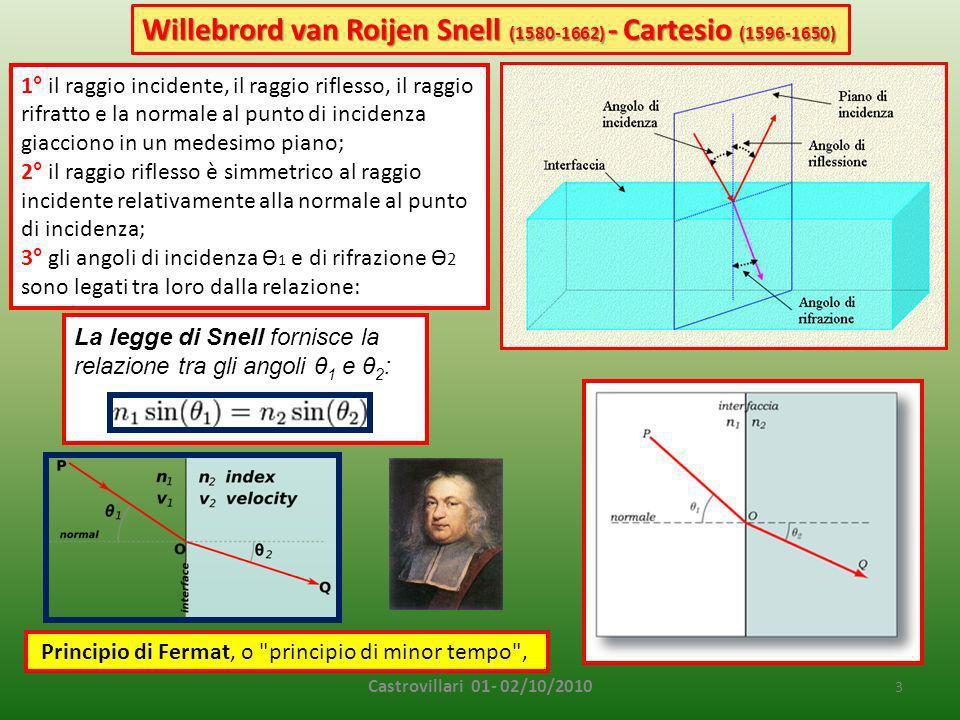Castrovillari 01- 02/10/2010 3 Willebrord van Roijen Snell (1580-1662) - Cartesio (1596-1650) La legge di Snell fornisce la relazione tra gli angoli θ 1 e θ 2 : 1° il raggio incidente, il raggio riflesso, il raggio rifratto e la normale al punto di incidenza giacciono in un medesimo piano; 2° il raggio riflesso è simmetrico al raggio incidente relativamente alla normale al punto di incidenza; 3° gli angoli di incidenza ϴ 1 e di rifrazione ϴ 2 sono legati tra loro dalla relazione: Principio di Fermat, o principio di minor tempo ,