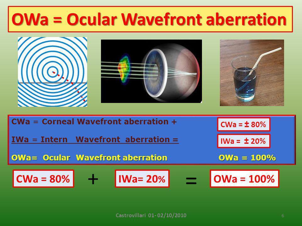 0° Ideale 1° Tilt 2° Defocus 2° Defocus a scodella e a sella 3° Coma-like 4° Spherical 4° Spherical: Quadrifoglio, Coma triangolare ecc Gli ordini delle aberrazioni (Miopia+Iperm.+Astig.) B A S O R D I N E B A S O R D I N E A L T O R D I N E A L T O R D I N E 7 Castrovillari 01- 02/10/2010 L O H O