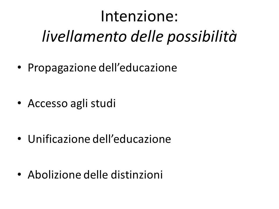 Intenzione: livellamento delle possibilità Propagazione delleducazione Accesso agli studi Unificazione delleducazione Abolizione delle distinzioni