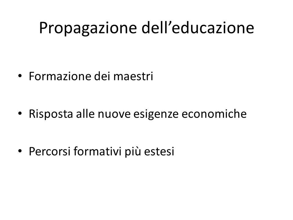 Propagazione delleducazione Formazione dei maestri Risposta alle nuove esigenze economiche Percorsi formativi più estesi