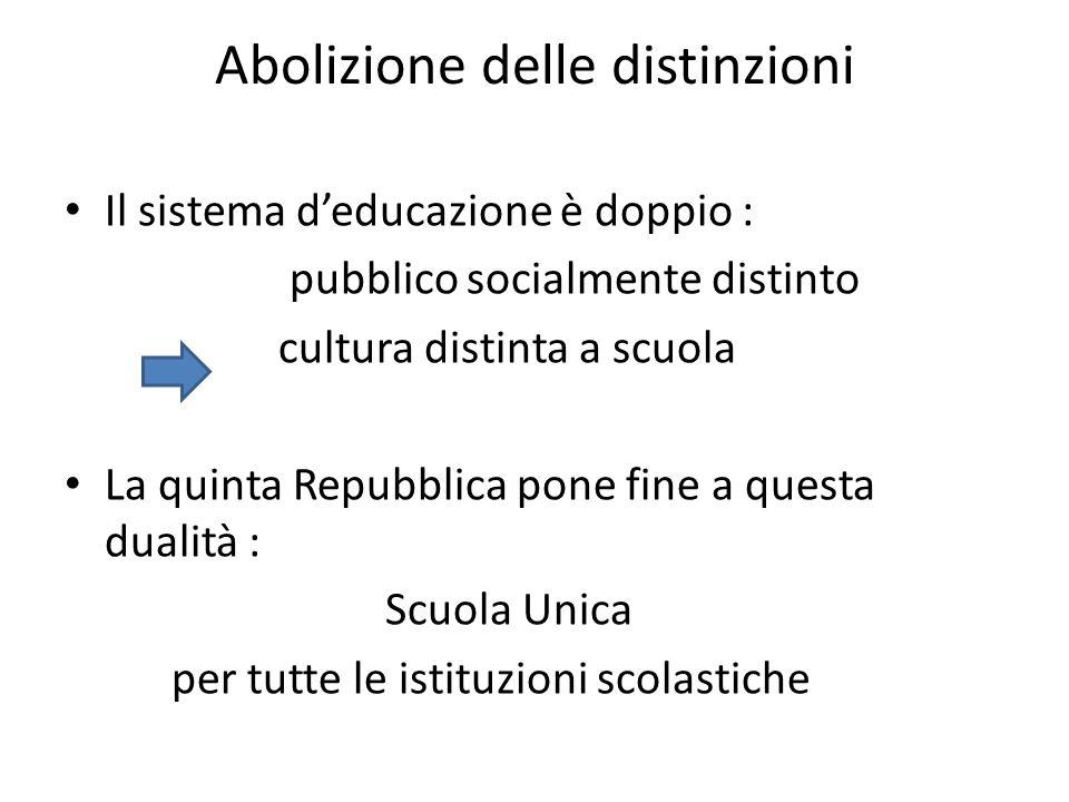 Abolizione delle distinzioni Il sistema deducazione è doppio : pubblico socialmente distinto cultura distinta a scuola La quinta Repubblica pone fine a questa dualità : Scuola Unica per tutte le istituzioni scolastiche