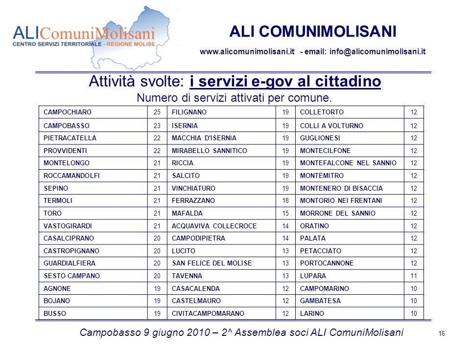 Campobasso 9 giugno 2010 – 2^ Assemblea soci ALI ComuniMolisani 16 ALI COMUNIMOLISANI www.alicomunimolisani.it - email: info@alicomunimolisani.it Attività svolte: i servizi e-gov al cittadino Numero di servizi attivati per comune.