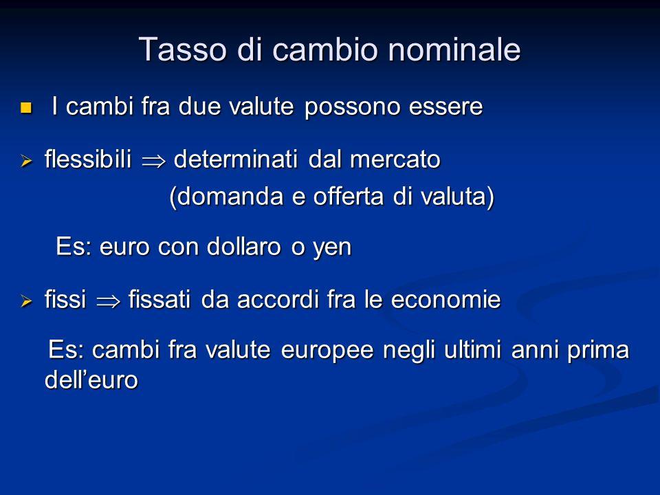 Tasso di cambio nominale I cambi fra due valute possono essere I cambi fra due valute possono essere flessibili determinati dal mercato flessibili det