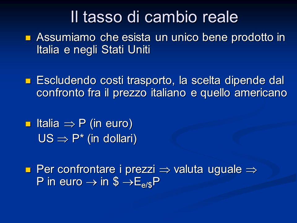 Assumiamo che esista un unico bene prodotto in Italia e negli Stati Uniti Assumiamo che esista un unico bene prodotto in Italia e negli Stati Uniti Es