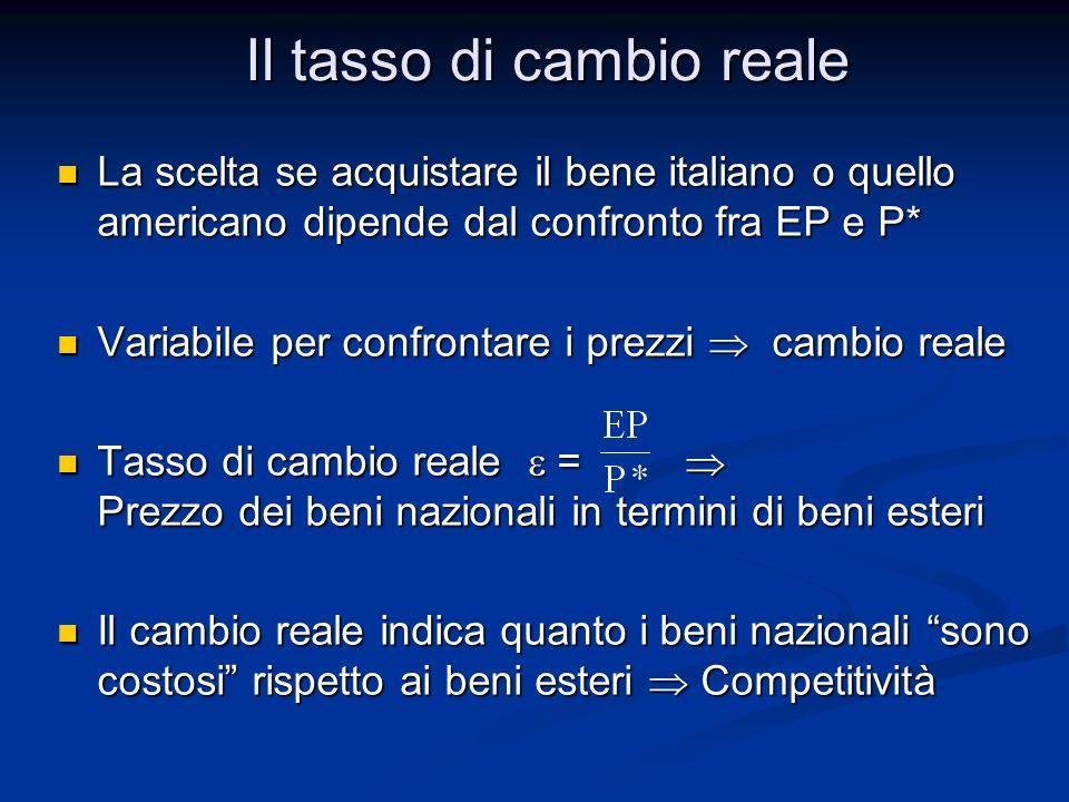 La scelta se acquistare il bene italiano o quello americano dipende dal confronto fra EP e P* La scelta se acquistare il bene italiano o quello americ