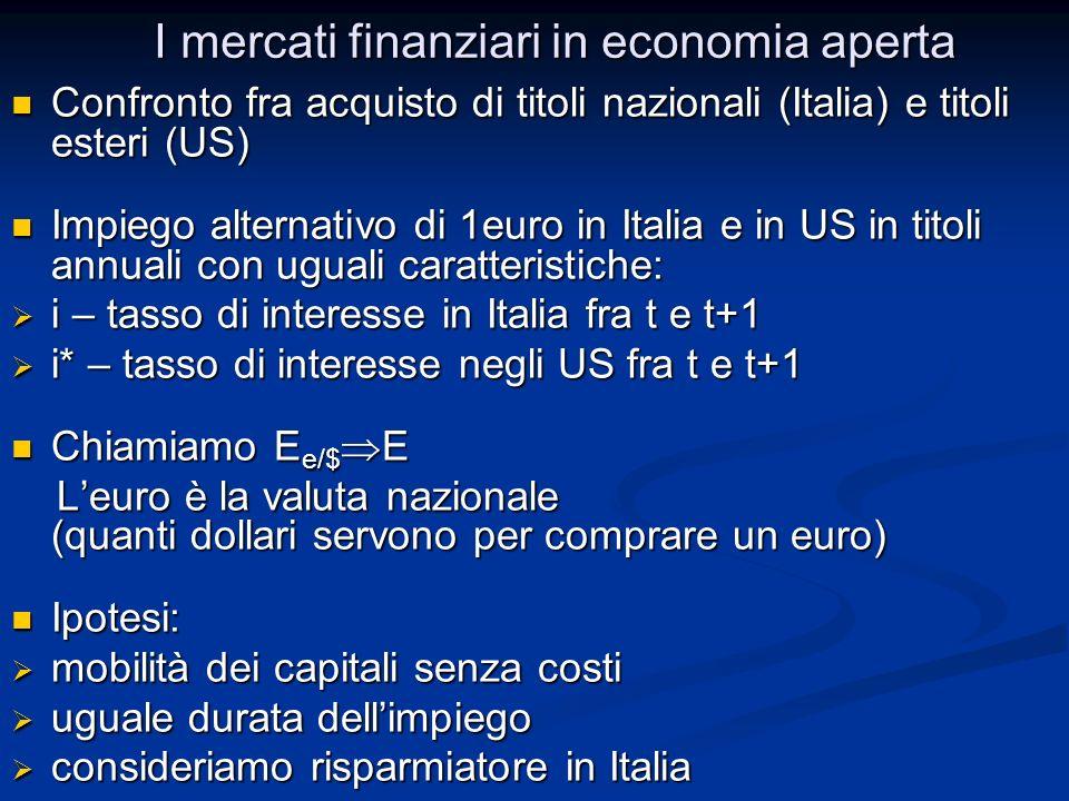 Confronto fra acquisto di titoli nazionali (Italia) e titoli esteri (US) Confronto fra acquisto di titoli nazionali (Italia) e titoli esteri (US) Impi