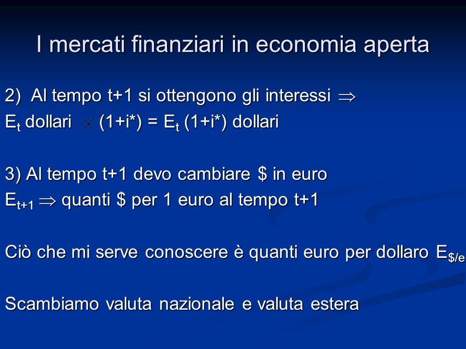 2) Al tempo t+1 si ottengono gli interessi 2) Al tempo t+1 si ottengono gli interessi E t dollari (1+i*) = E t (1+i*) dollari 3) Al tempo t+1 devo cam