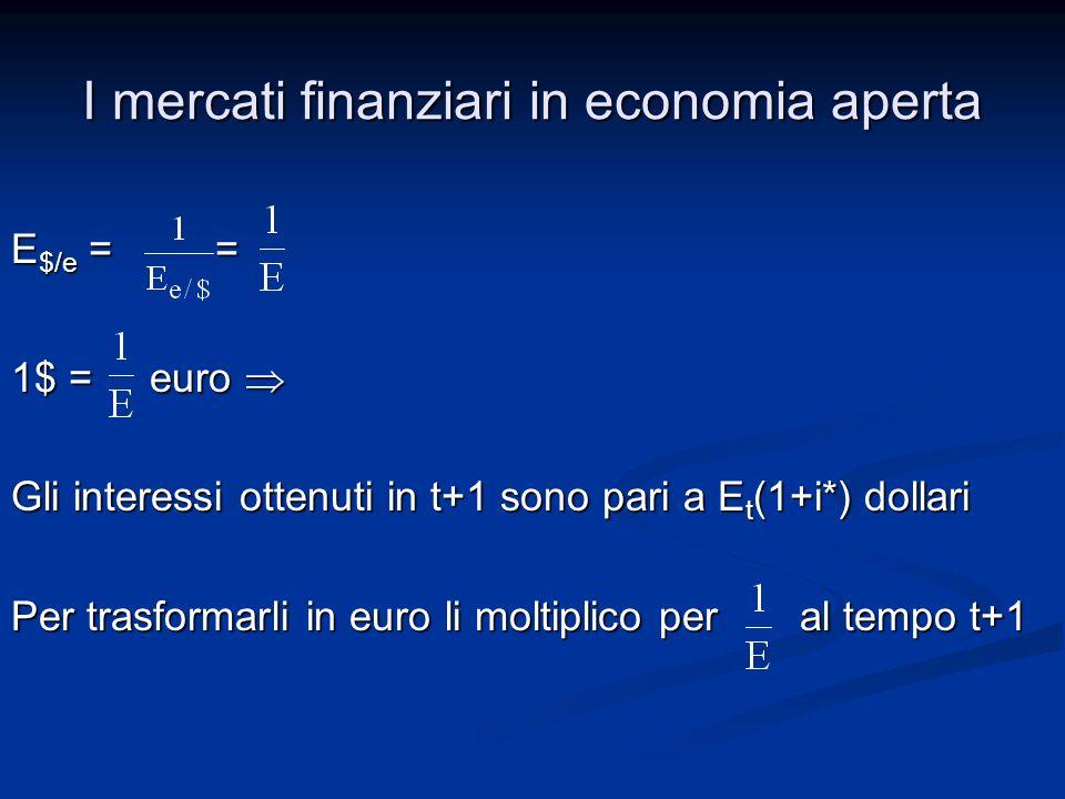 I mercati finanziari in economia aperta E $/e = = 1$ = euro 1$ = euro Gli interessi ottenuti in t+1 sono pari a E t (1+i*) dollari Per trasformarli in