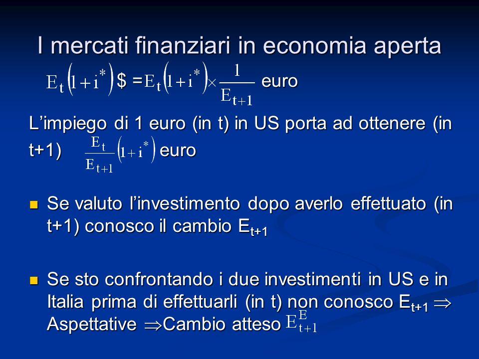 I mercati finanziari in economia aperta $ = euro $ = euro Limpiego di 1 euro (in t) in US porta ad ottenere (in t+1) euro Se valuto linvestimento dopo