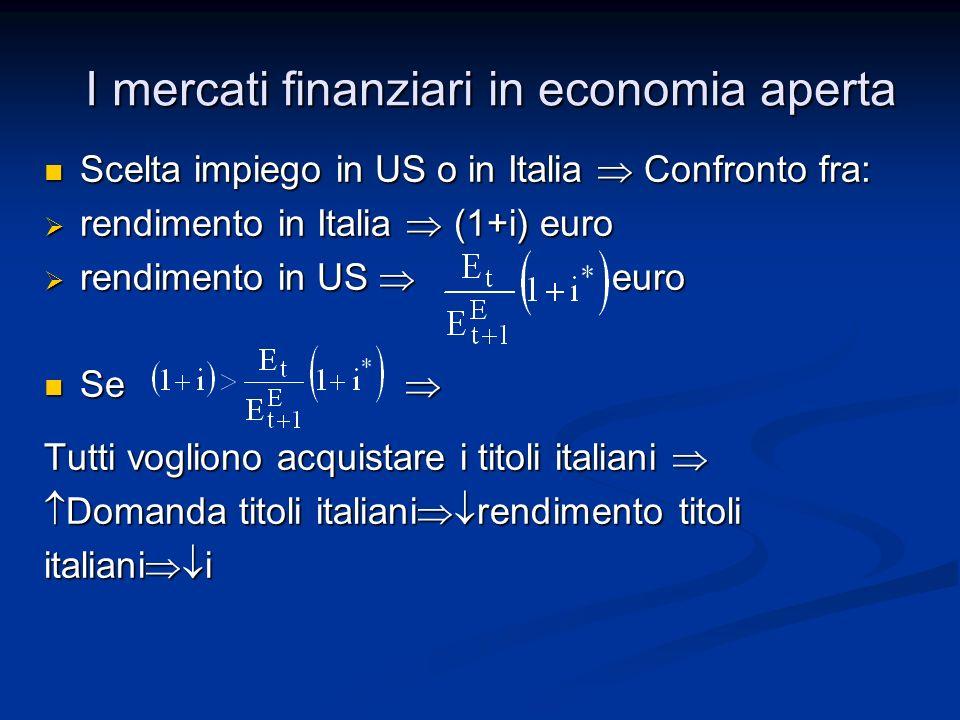 Scelta impiego in US o in Italia Confronto fra: Scelta impiego in US o in Italia Confronto fra: rendimento in Italia (1+i) euro rendimento in Italia (