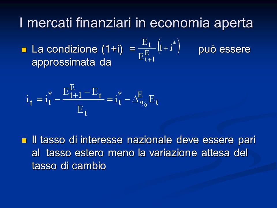 I mercati finanziari in economia aperta La condizione (1+i) = può essere approssimata da La condizione (1+i) = può essere approssimata da Il tasso di