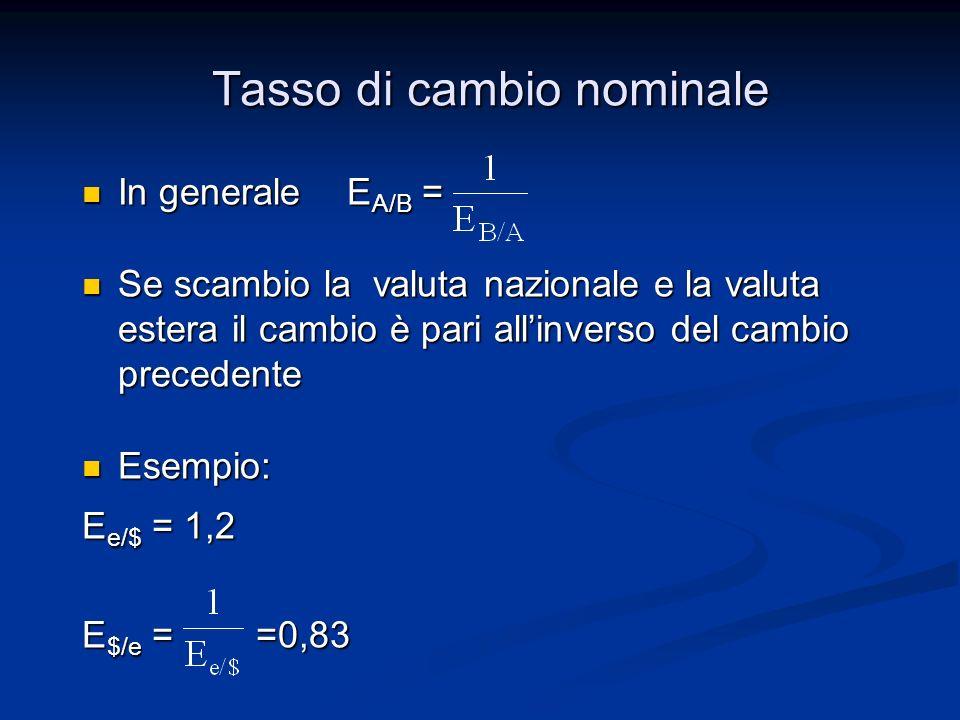 In generale E A/B = In generale E A/B = Se scambio la valuta nazionale e la valuta estera il cambio è pari allinverso del cambio precedente Se scambio