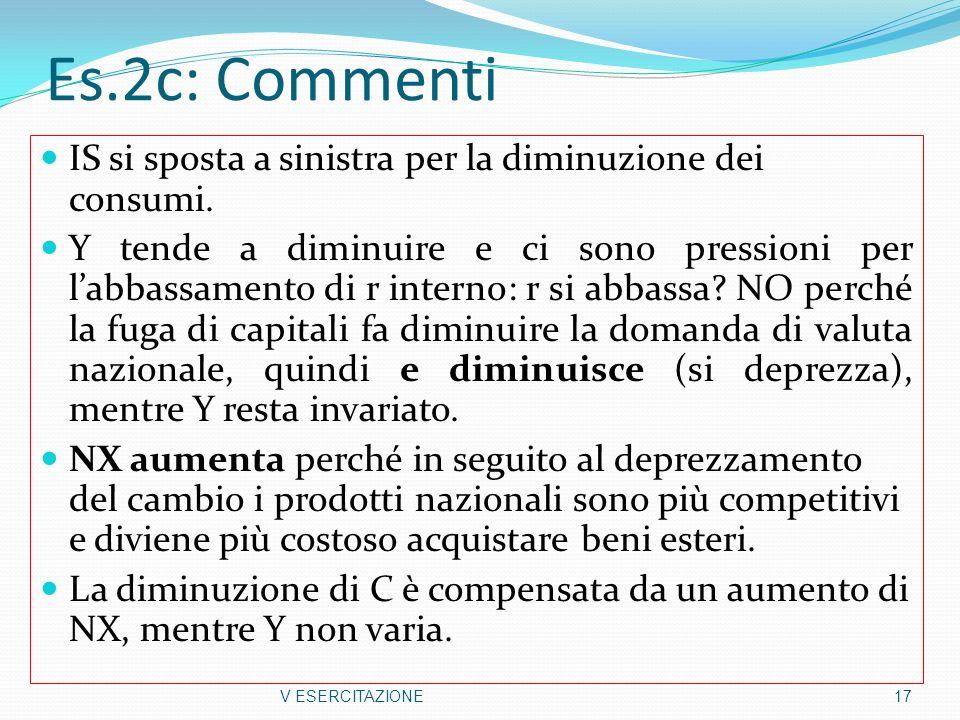 Es.2c: Commenti IS si sposta a sinistra per la diminuzione dei consumi. Y tende a diminuire e ci sono pressioni per labbassamento di r interno: r si a