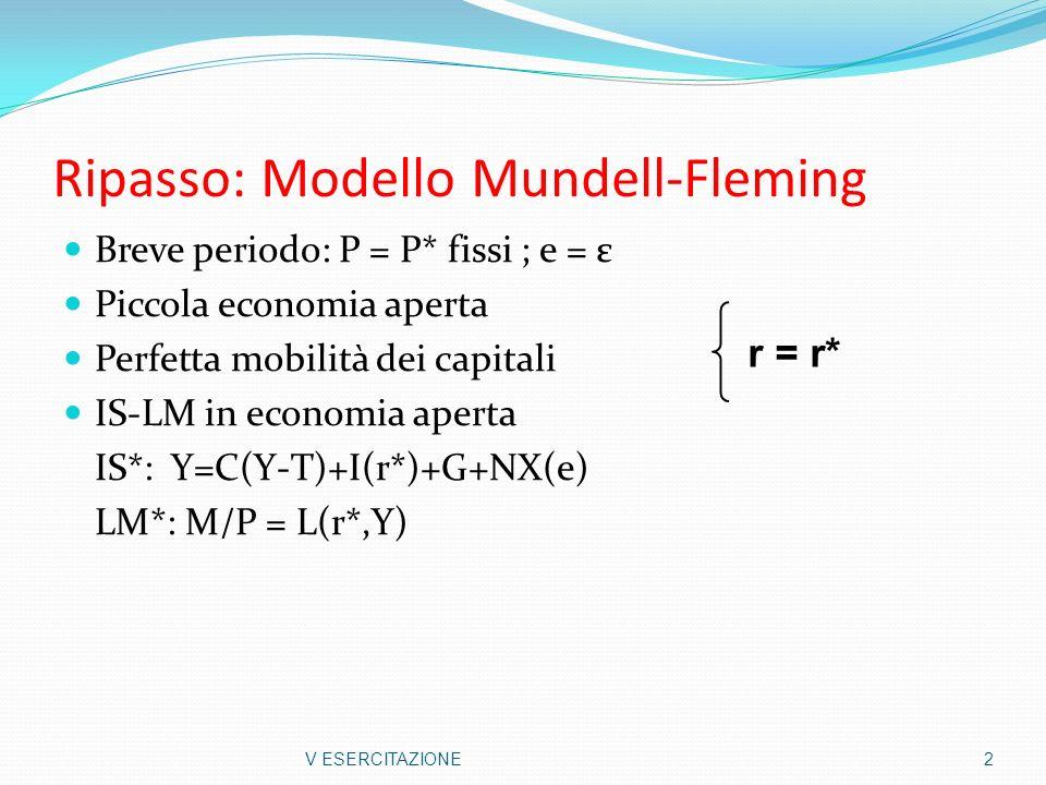 Ripasso: Modello Mundell-Fleming Breve periodo: P = P* fissi ; e = ε Piccola economia aperta Perfetta mobilità dei capitali IS-LM in economia aperta I
