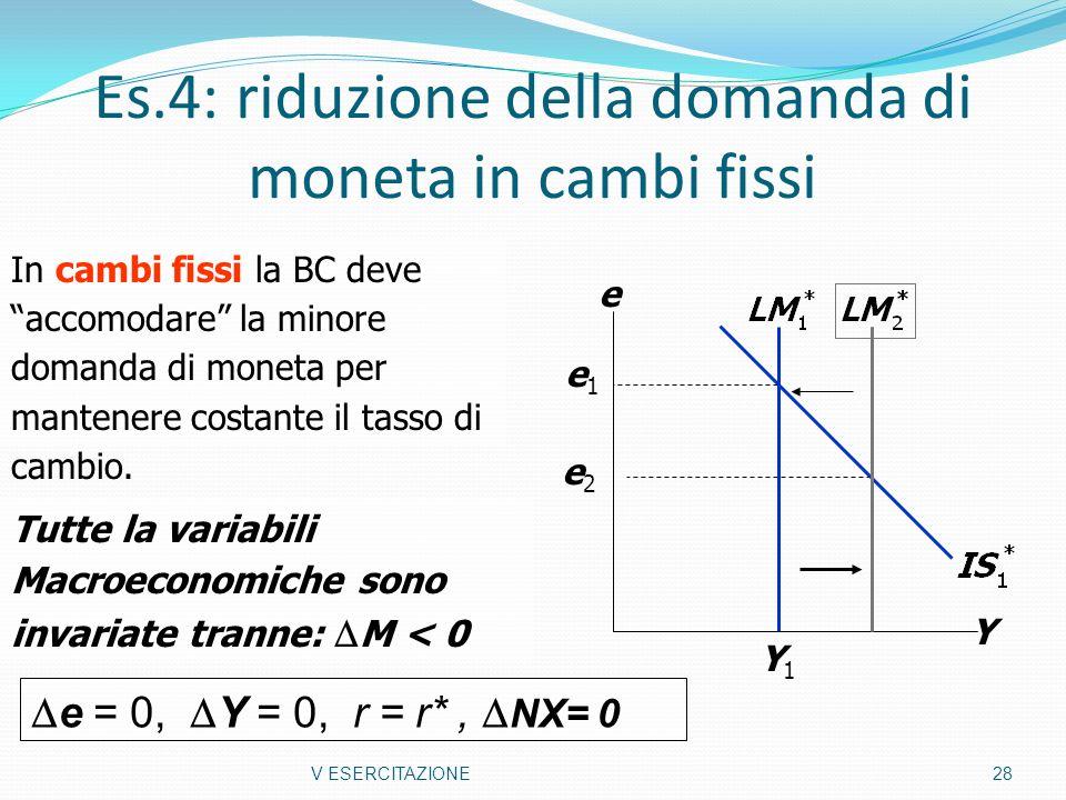 Es.4: riduzione della domanda di moneta in cambi fissi V ESERCITAZIONE 28 Y e Y1Y1 e2e2 e1e1 In cambi fissi la BC deve accomodare la minore domanda di