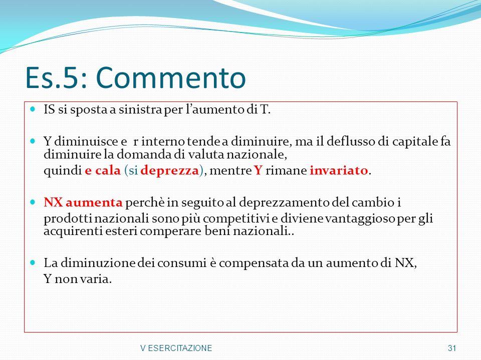 Es.5: Commento IS si sposta a sinistra per laumento di T. Y diminuisce e r interno tende a diminuire, ma il deflusso di capitale fa diminuire la doman