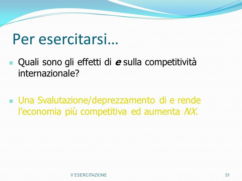 Per esercitarsi… V ESERCITAZIONE 51 Quali sono gli effetti di e sulla competitività internazionale? Una Svalutazione/deprezzamento di e rende leconomi