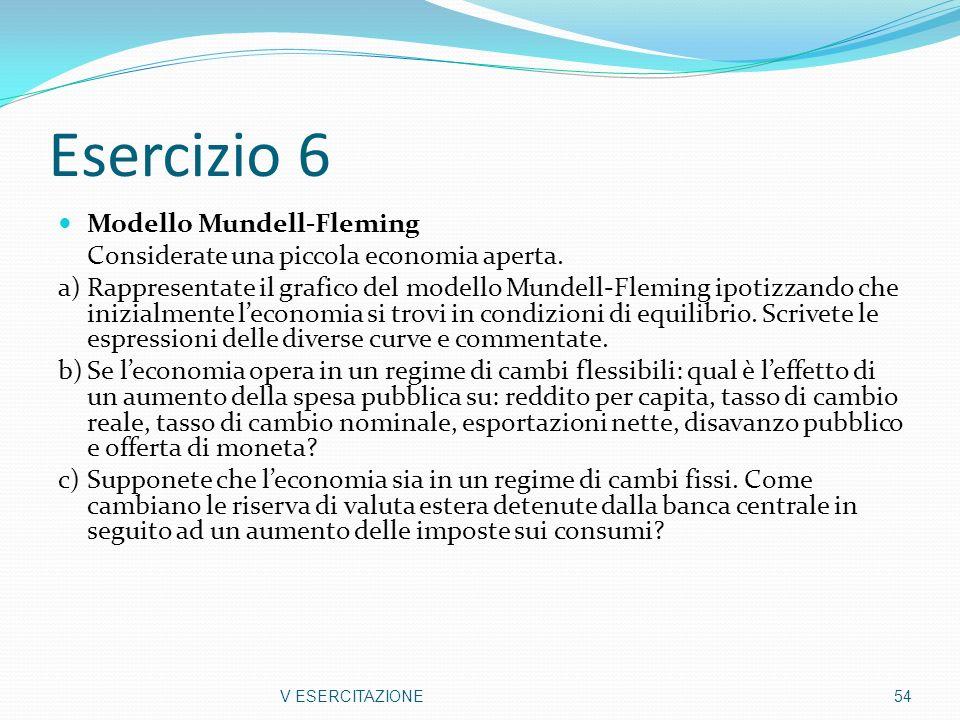 Esercizio 6 Modello Mundell-Fleming Considerate una piccola economia aperta. a)Rappresentate il grafico del modello Mundell-Fleming ipotizzando che in