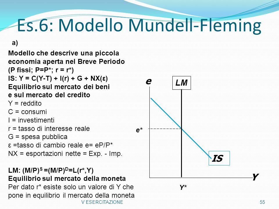 Es.6: Modello Mundell-Fleming V ESERCITAZIONE 55 IS Y e Modello che descrive una piccola economia aperta nel Breve Periodo (P fissi; P=P*; r = r*) IS: