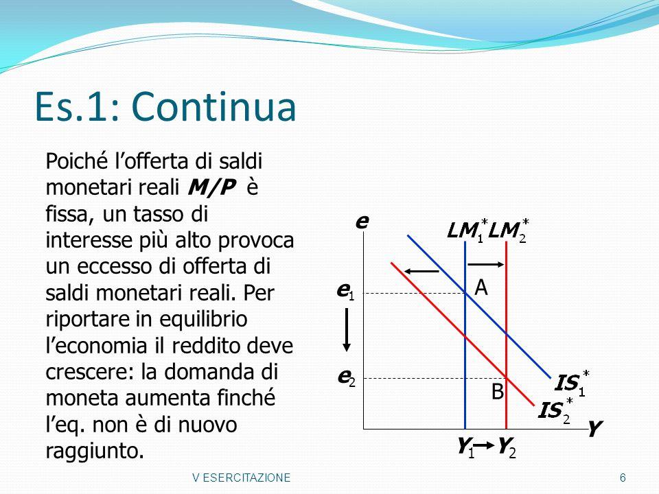 Es.4: riduzione della domanda di moneta in cambi flessibili V ESERCITAZIONE 27 Y e Y1Y1 e2e2 e1e1 In cambi flessibili la LM si sposta a destra inducendo un deprezzamento del cambio e 0, r = r* Il tasso di cambio diminuisce: NX= (S-I) > 0 Y2Y2