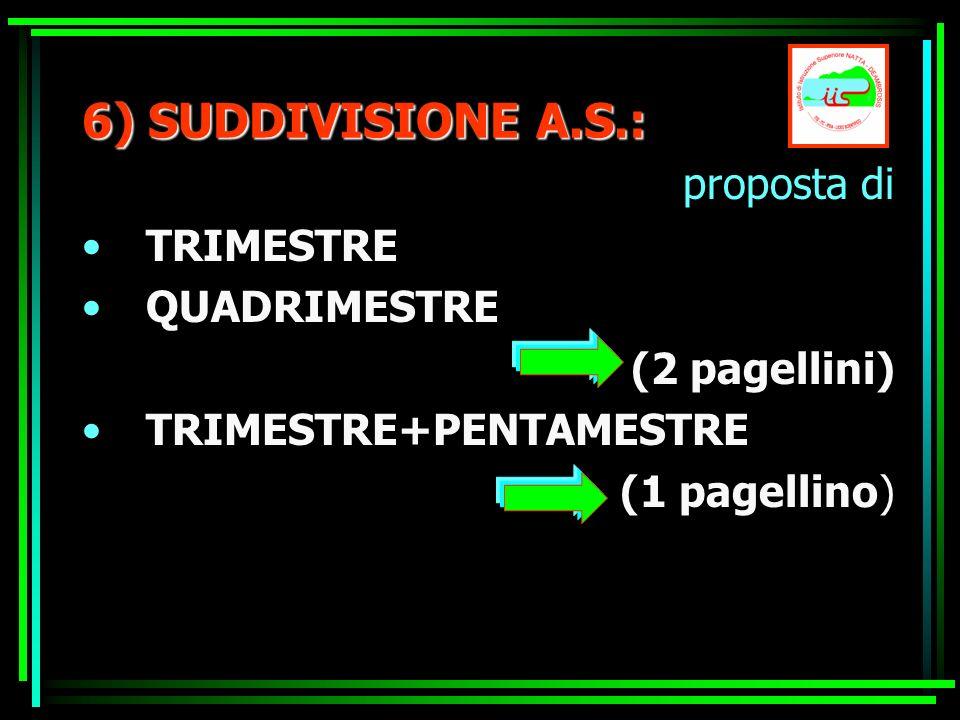 6) SUDDIVISIONE A.S.: proposta di TRIMESTRE QUADRIMESTRE (2 pagellini) TRIMESTRE+PENTAMESTRE (1 pagellino)