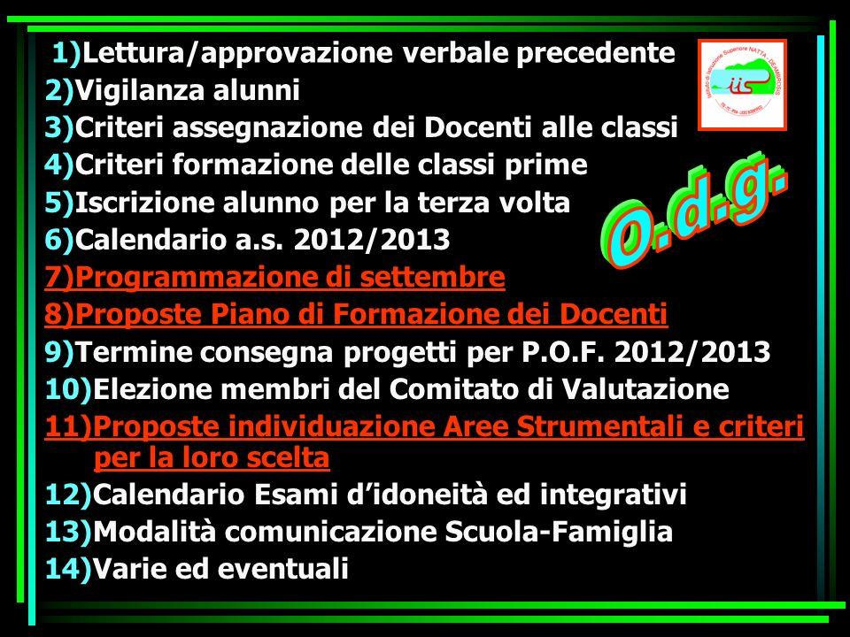 1)Lettura/approvazione verbale precedente 2)Vigilanza alunni 3)Criteri assegnazione dei Docenti alle classi 4)Criteri formazione delle classi prime 5)