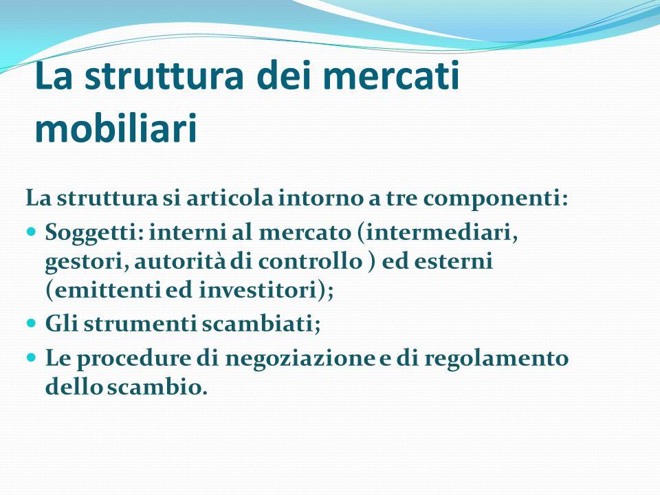 La struttura dei mercati mobiliari La struttura si articola intorno a tre componenti: Soggetti: interni al mercato (intermediari, gestori, autorità di