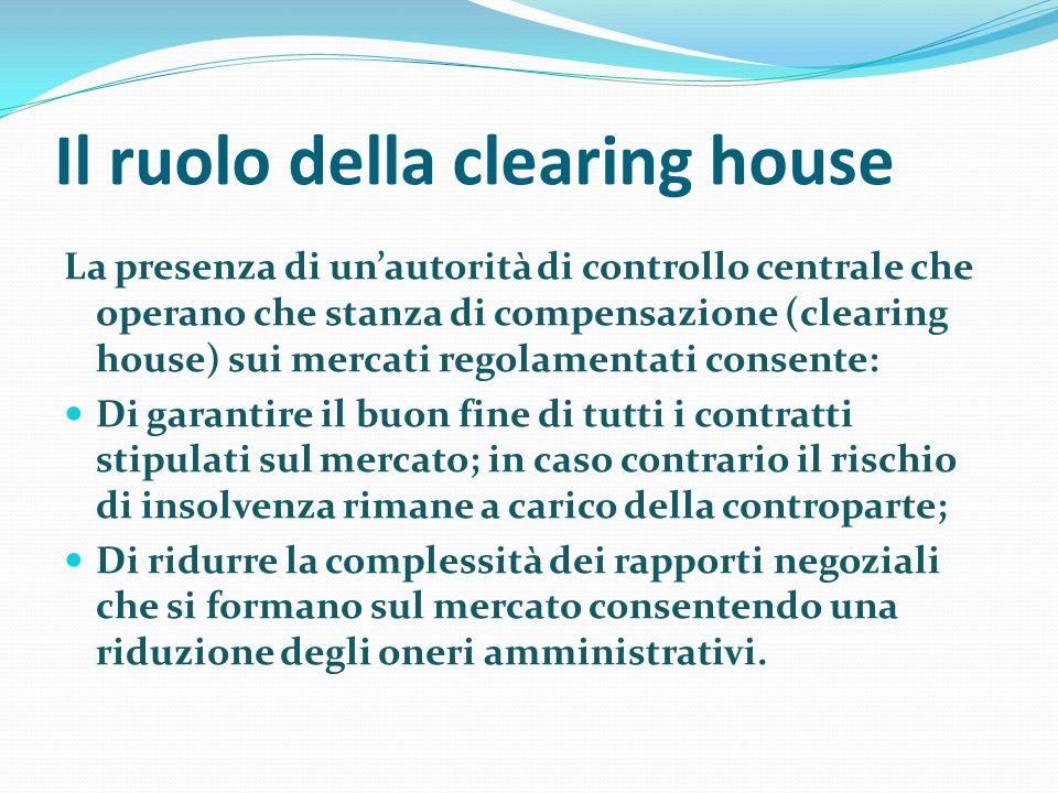 Il ruolo della clearing house La presenza di unautorità di controllo centrale che operano che stanza di compensazione (clearing house) sui mercati reg