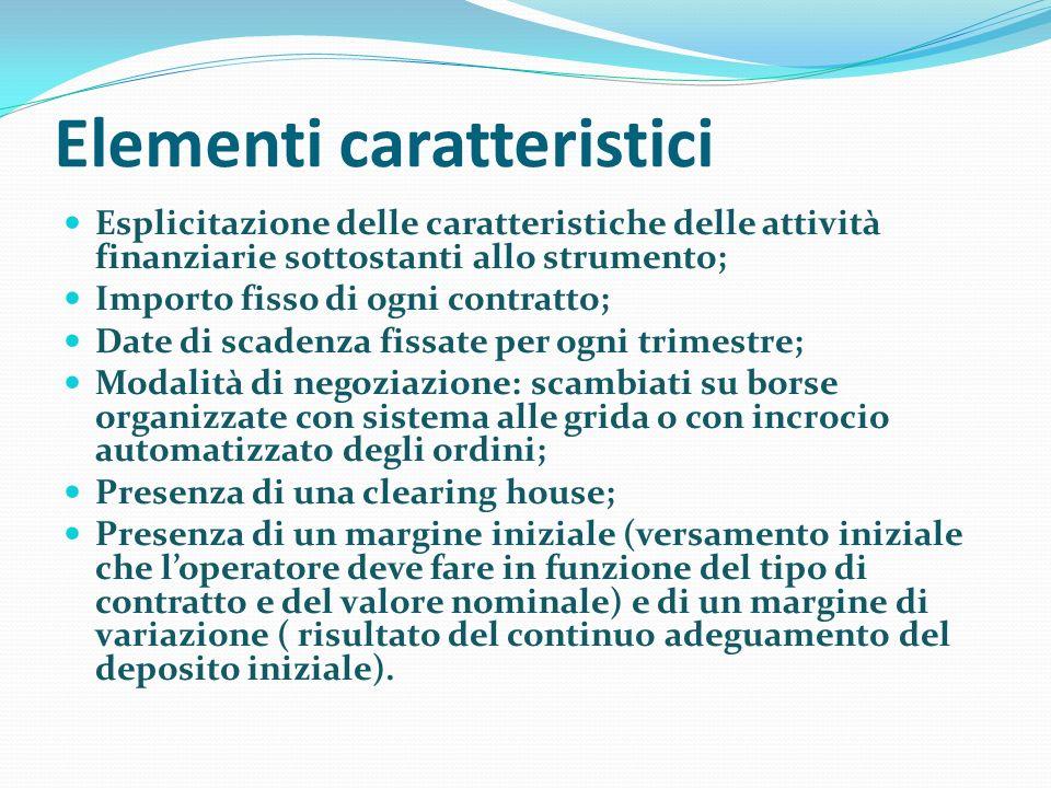 Elementi caratteristici Esplicitazione delle caratteristiche delle attività finanziarie sottostanti allo strumento; Importo fisso di ogni contratto; D