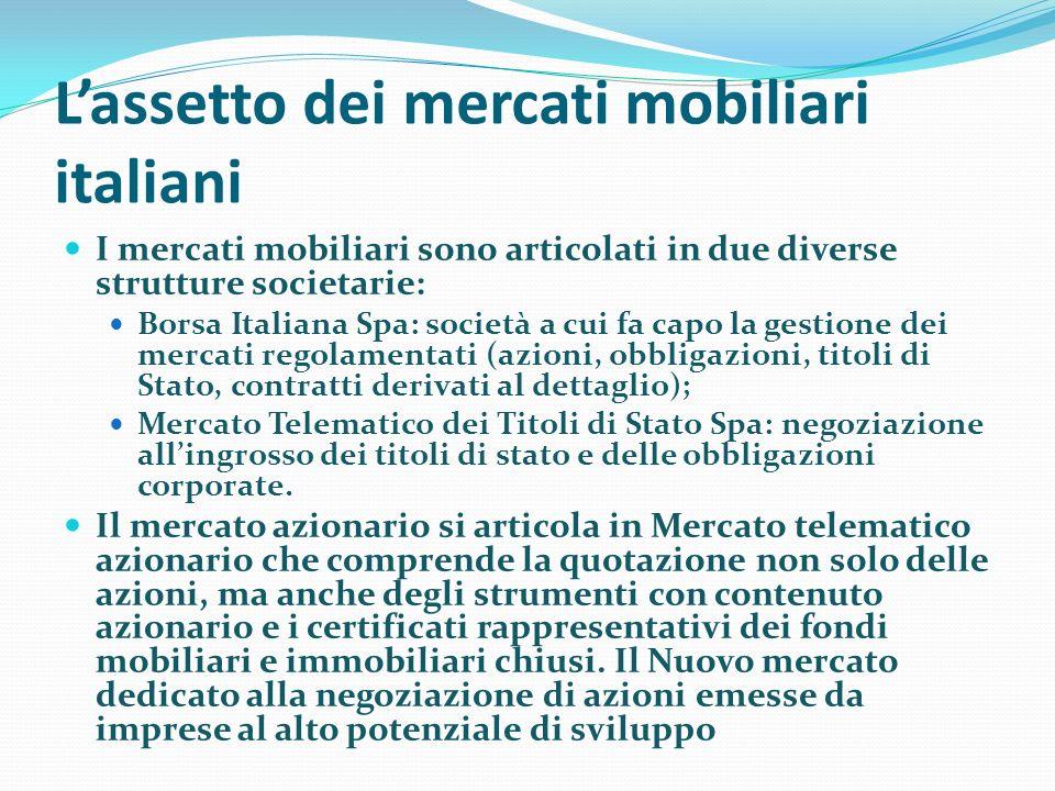 Lassetto dei mercati mobiliari italiani I mercati mobiliari sono articolati in due diverse strutture societarie: Borsa Italiana Spa: società a cui fa