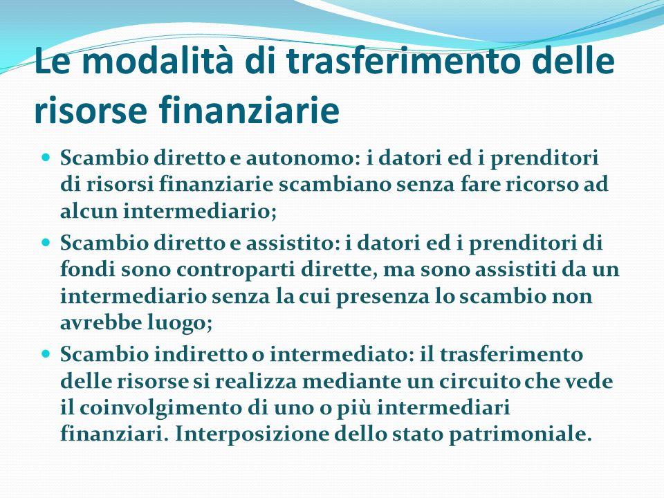 Le modalità di trasferimento delle risorse finanziarie Scambio diretto e autonomo: i datori ed i prenditori di risorsi finanziarie scambiano senza far