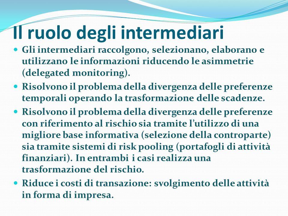 Il ruolo degli intermediari Gli intermediari raccolgono, selezionano, elaborano e utilizzano le informazioni riducendo le asimmetrie (delegated monito