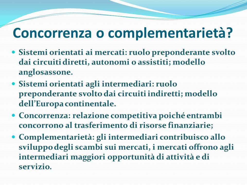Concorrenza o complementarietà? Sistemi orientati ai mercati: ruolo preponderante svolto dai circuiti diretti, autonomi o assistiti; modello anglosass