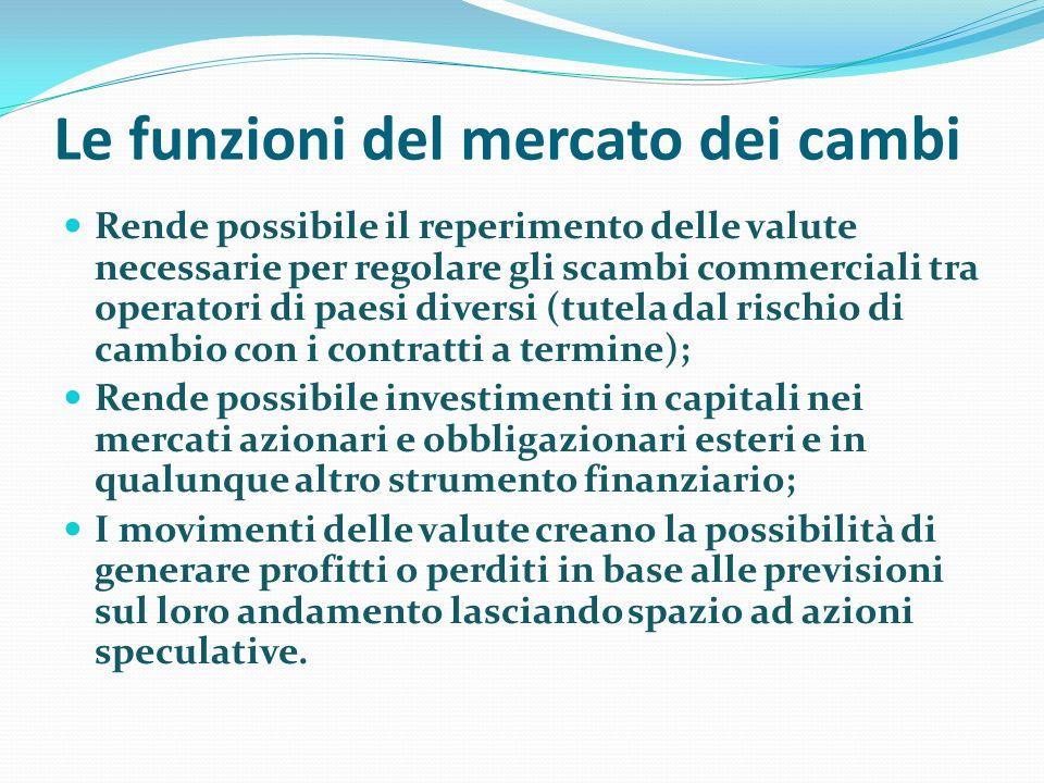 Le funzioni del mercato dei cambi Rende possibile il reperimento delle valute necessarie per regolare gli scambi commerciali tra operatori di paesi di
