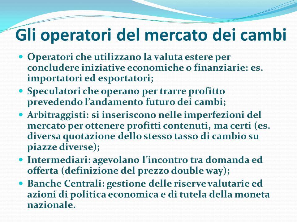 Gli operatori del mercato dei cambi Operatori che utilizzano la valuta estere per concludere iniziative economiche o finanziarie: es. importatori ed e
