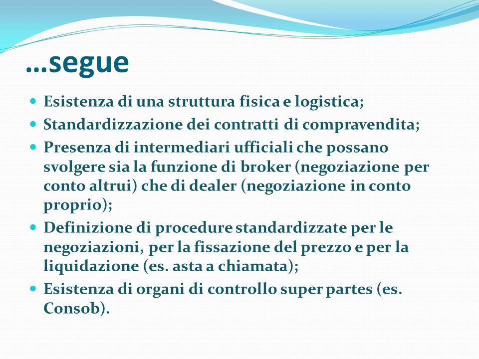 …segue Esistenza di una struttura fisica e logistica; Standardizzazione dei contratti di compravendita; Presenza di intermediari ufficiali che possano