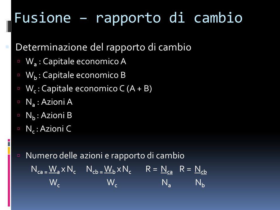 Fusione – rapporto di cambio Determinazione del rapporto di cambio W a : Capitale economico A W b : Capitale economico B W c : Capitale economico C (A