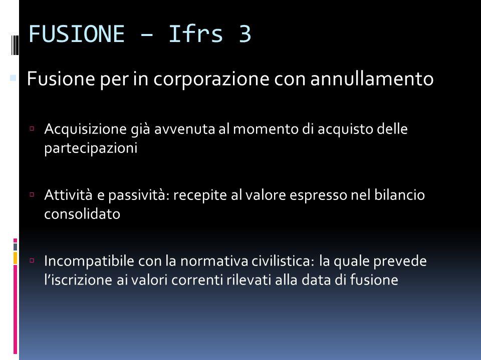 FUSIONE – Ifrs 3 Fusione per in corporazione con annullamento Acquisizione già avvenuta al momento di acquisto delle partecipazioni Attività e passivi