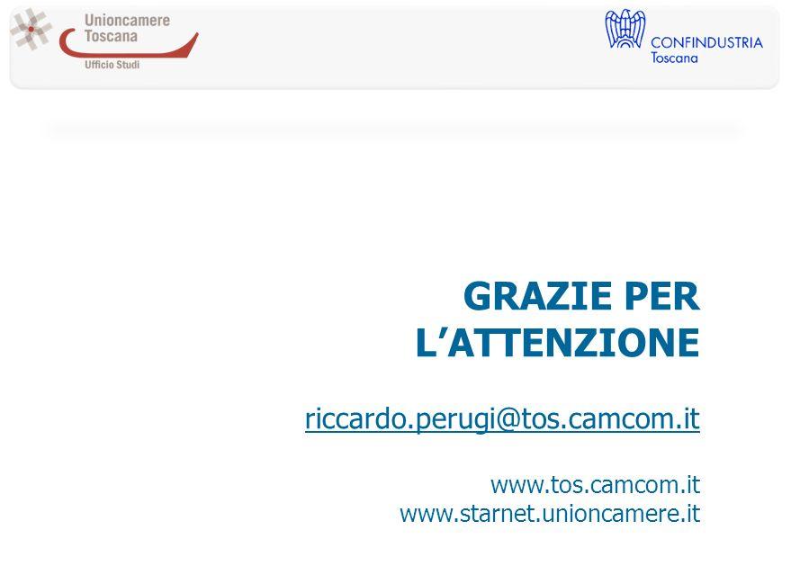 GRAZIE PER LATTENZIONE riccardo.perugi@tos.camcom.it www.tos.camcom.it www.starnet.unioncamere.it