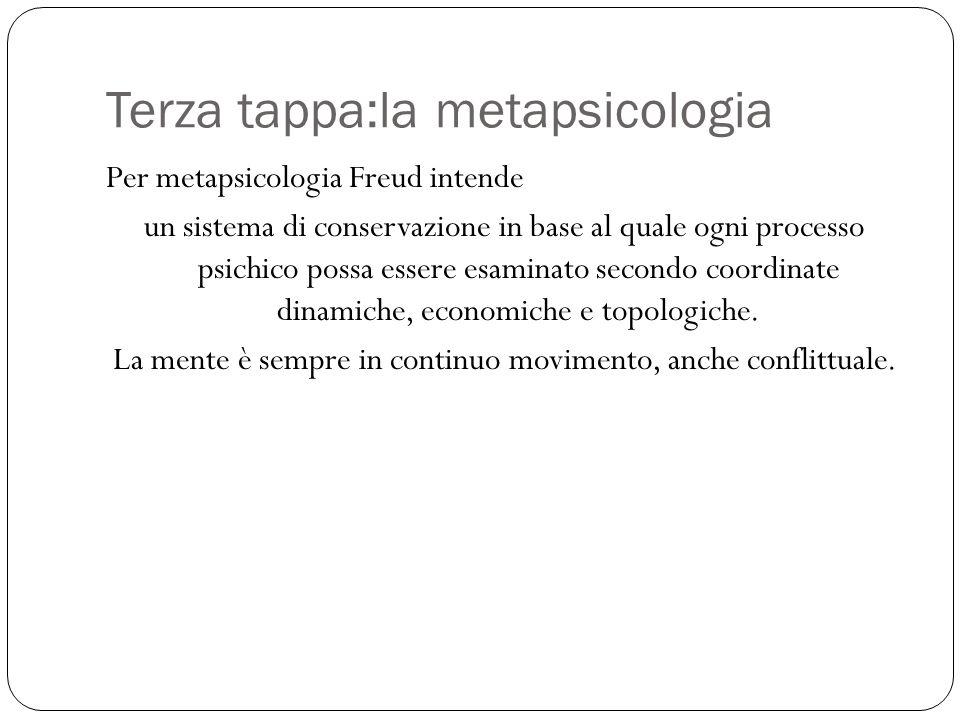 Terza tappa:la metapsicologia Per metapsicologia Freud intende un sistema di conservazione in base al quale ogni processo psichico possa essere esamin