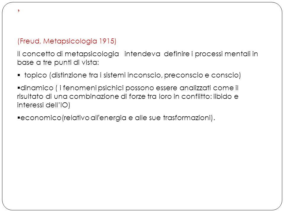 , (Freud, Metapsicologia 1915) Il concetto di metapsicologia intendeva definire i processi mentali in base a tre punti di vista: topico (distinzione t