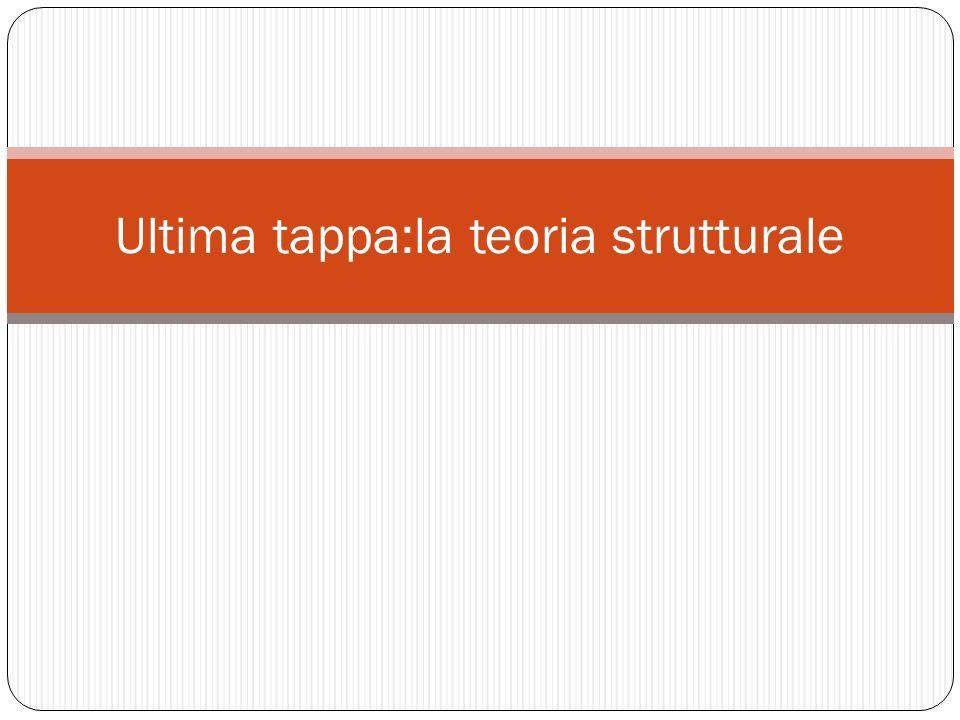 Ultima tappa:la teoria strutturale