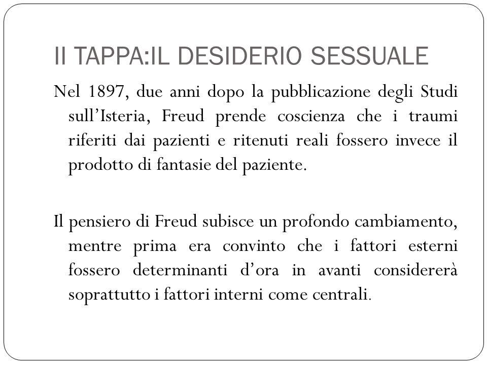 II TAPPA:IL DESIDERIO SESSUALE Nel 1897, due anni dopo la pubblicazione degli Studi sullIsteria, Freud prende coscienza che i traumi riferiti dai pazi