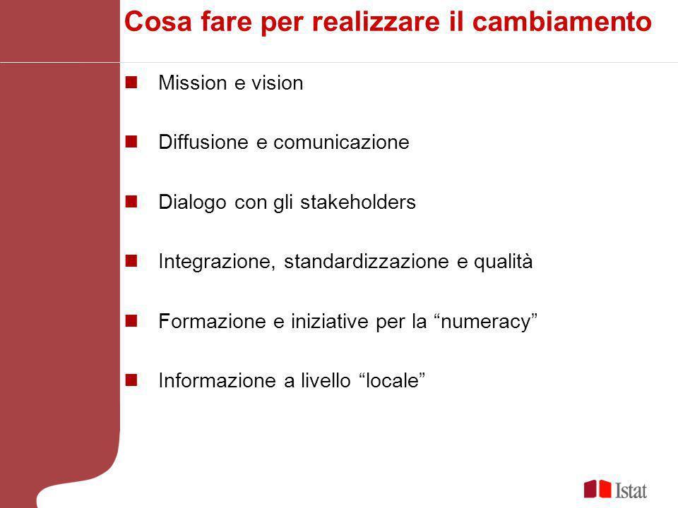 Cosa fare per realizzare il cambiamento Mission e vision Diffusione e comunicazione Dialogo con gli stakeholders Integrazione, standardizzazione e qualità Formazione e iniziative per la numeracy Informazione a livello locale