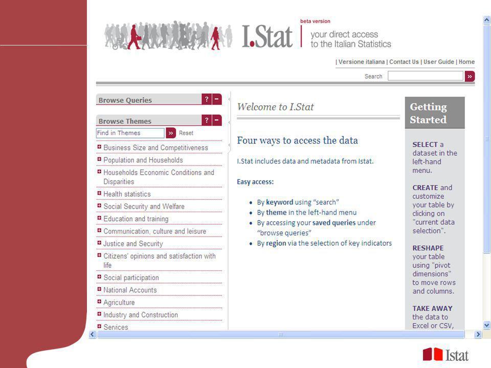 Integrazione Qualità Formazione e iniziative per la numeracy Standardizzazione e metadati